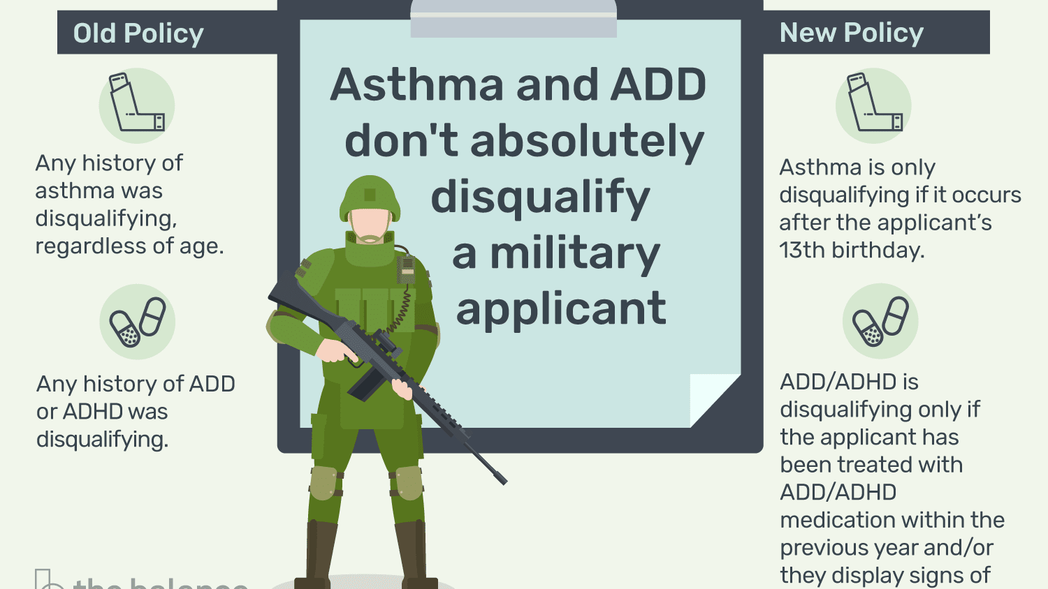Exercise Is Adhd Medication >> Us Military Asthma And Add Adhd Policy