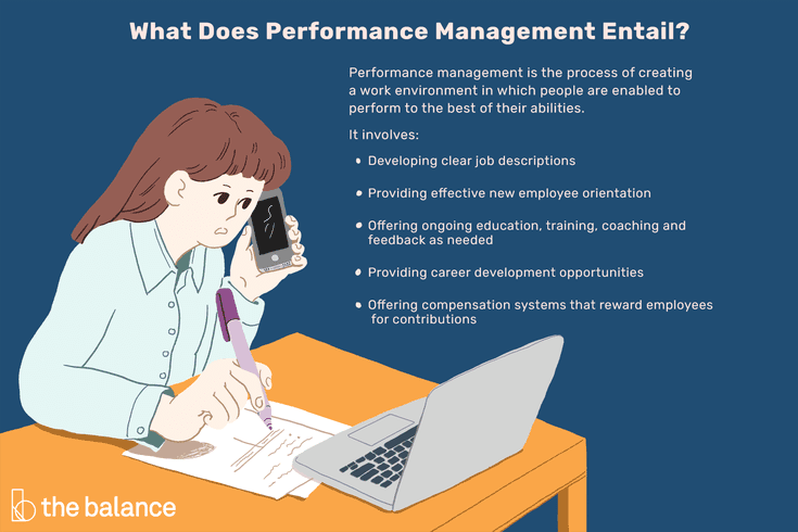 What Is Performance Management At Work