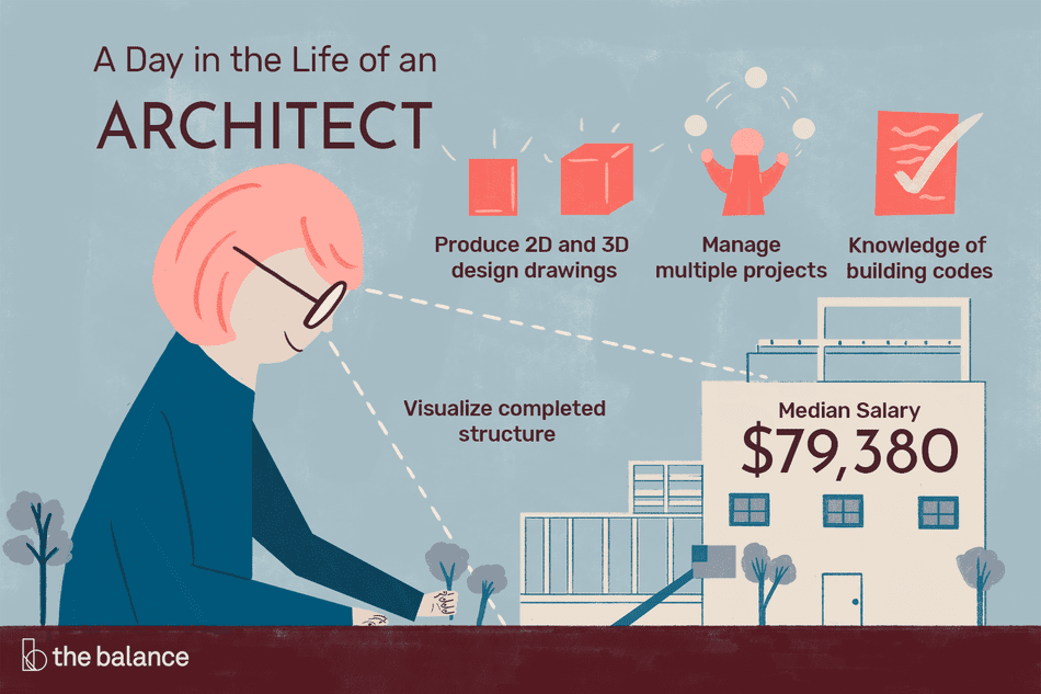 architect architecture building career job description balance skills salary construction architectural nusha designer