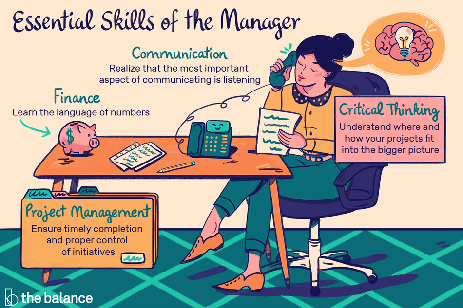 Essential manager skills infographic
