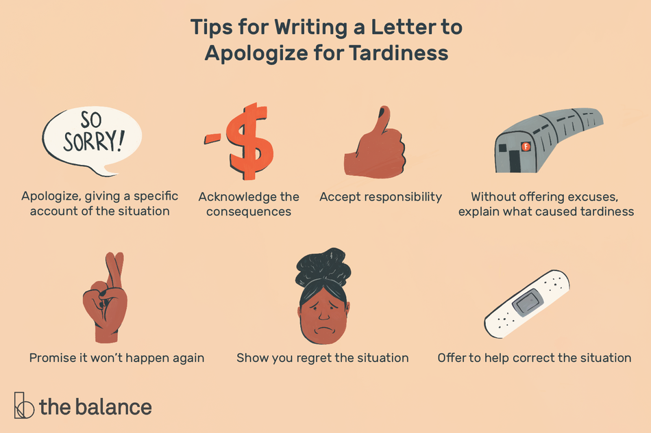 This illustration is about tips for writing a letter to apologize for tardiness at work, including saying sorry, acknowledging the consequences, accepting responsibility, explaining what caused it, promising that it won't happen again, showing you regret it, and offering to help correct the situation.