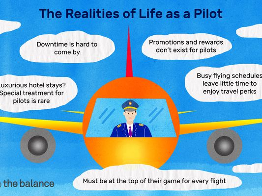 This illustration shows the realities of being a pilot including