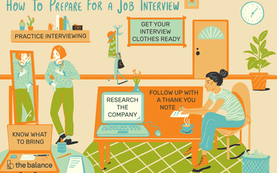 7ce813b0e09b How to Get Ready for a Job Interview