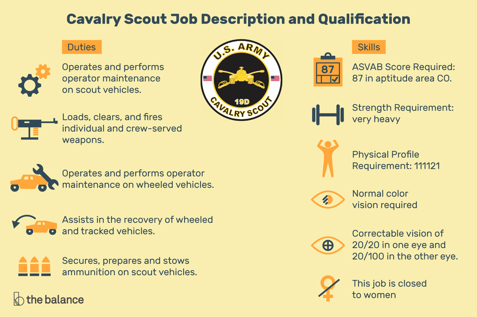 A photo of the job description and qualifications for a Cavalry Scout