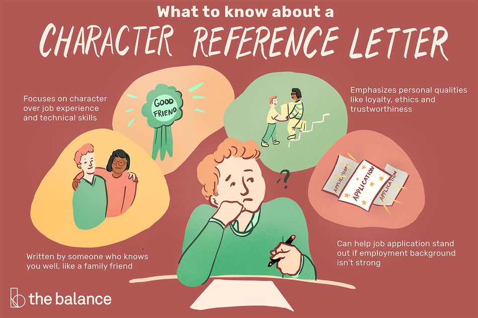 "This illustration lists what to know about a character reference letter including ""Focuses on character over job experience and technical skills,"" ""Emphasizes personal qualities like loyalty, ethics and trustworthiness,"" ""Written by someone who knows you well, like a family friend,"" and ""Can help job application stand out, if employment background isn't strong."""