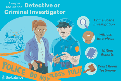 A day in the life of a detective or criminal investigator: Crime scene investigation, Witness interviews, Writing reports, Court room testimony