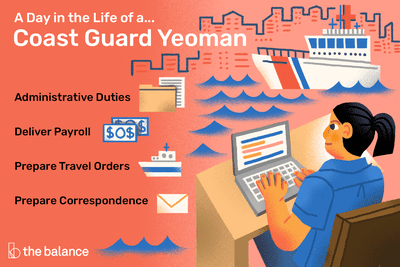 A day in the life of a coast guard yeoman: Administrative duties, deliver payroll, prepare travel orders, prepare correspondence