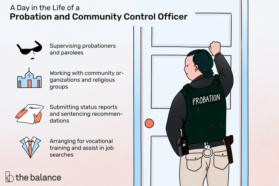 What Do Probation and Community Control Officers Do?