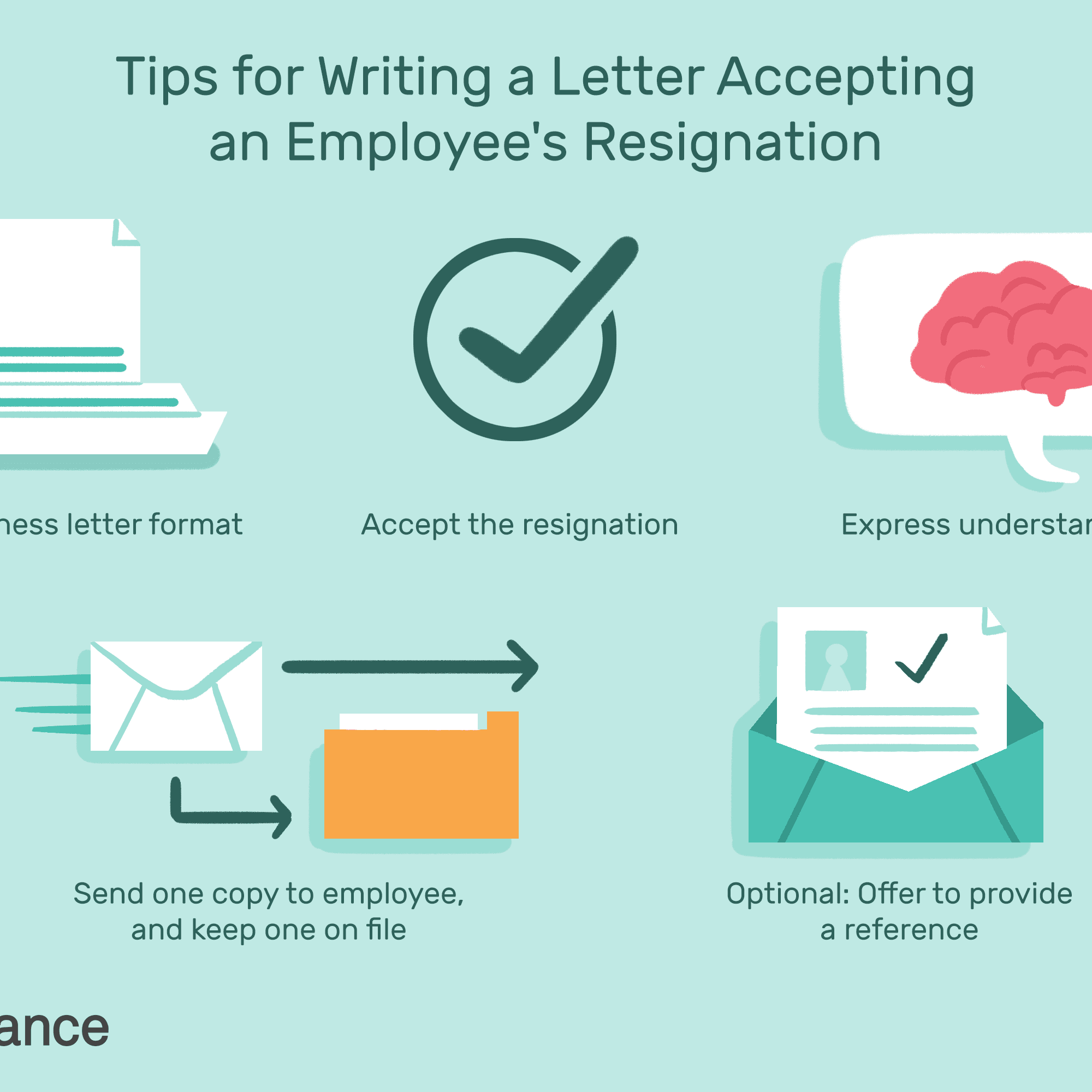 Sample Letters Accepting an Employee\'s Resignation