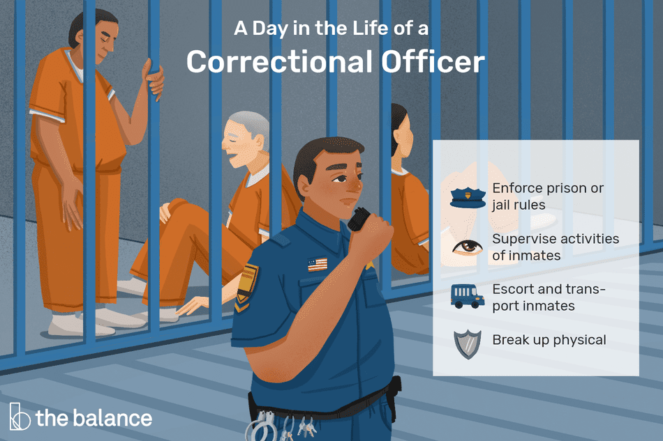 A day in the life of a correctional officer: Enforce prison or jail rules, supervise activities of inmates, export and transport inmates, break up physical altercations