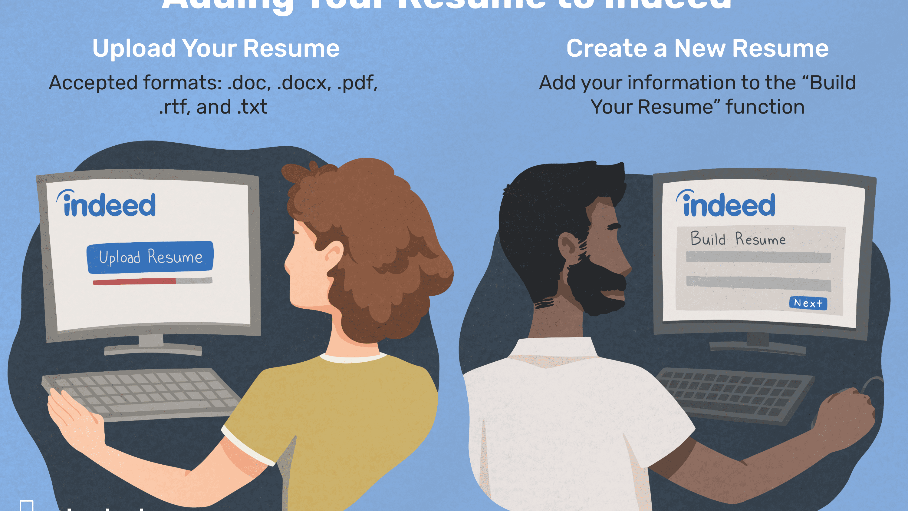 how to upload my resume to indeed