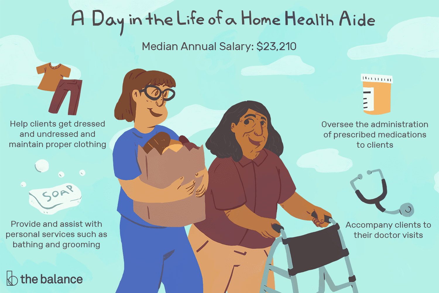 Home Health Aide Job Description: Salary, Skills, & More