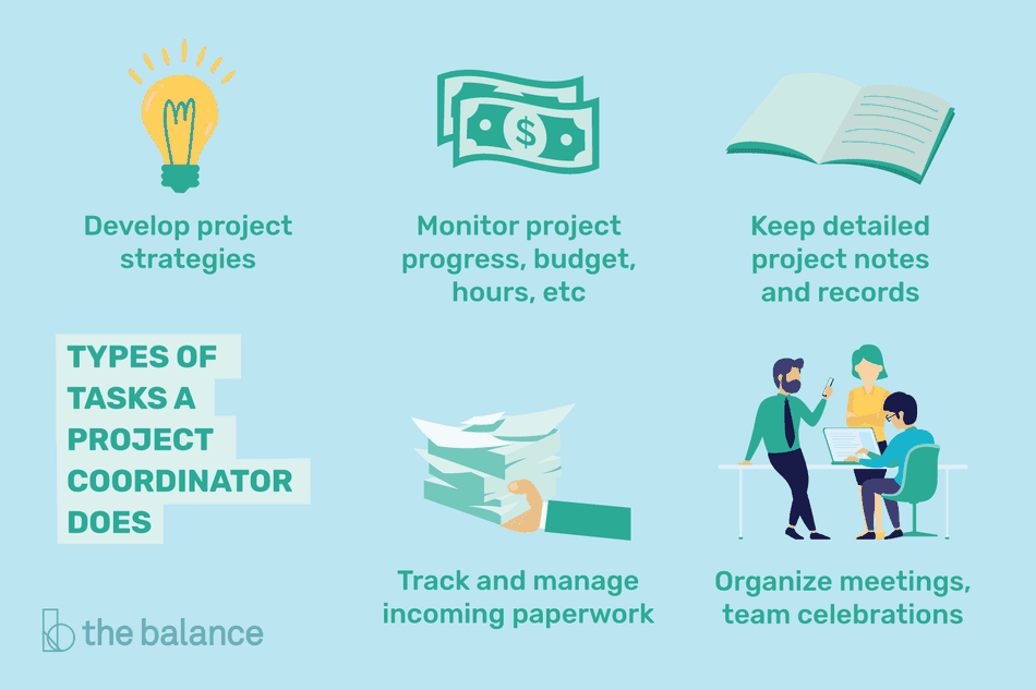 Tasks of a project coordinator