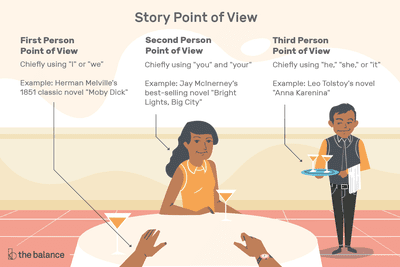 Story Point of View