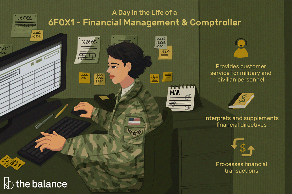 "This illustration shows a day in the life of a 6F0X1 - Financial management & comptroller including ""Provides customer service for military and civilian personnel,"" ""Interprets and supplements financial directives,"" and ""Processes financial transactions."""