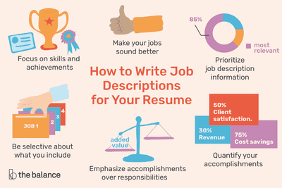 How To Write Job Descriptions For Your Resume Share