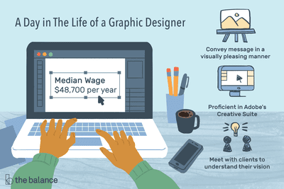 Graphic Design,graphic design jobs,graphic designer salary,graphic design is my passion,graphic design software