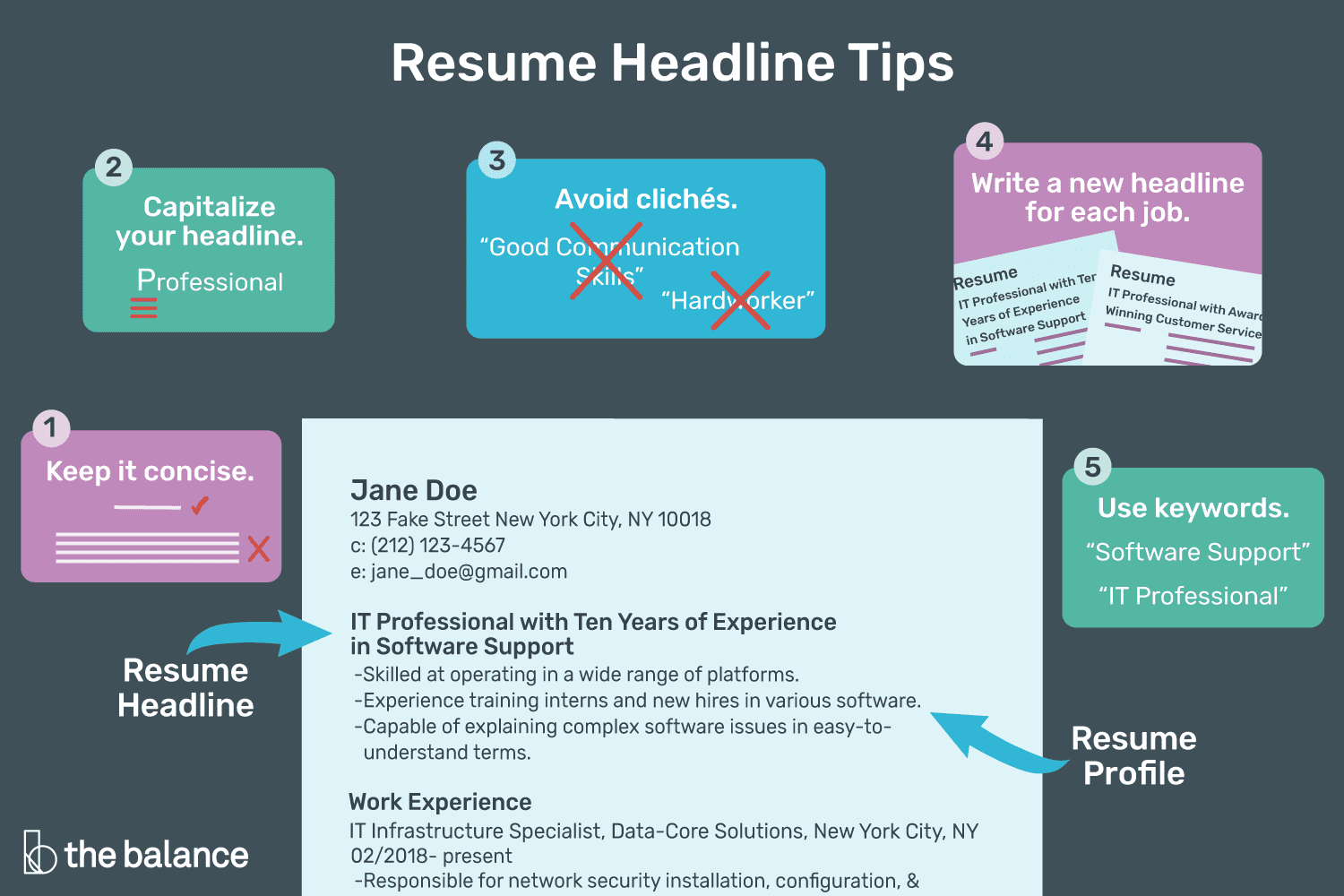resume headline in naukri examples