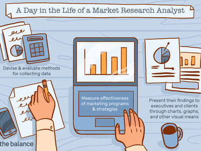 A day in the life of a market research analyst: Devise and evaluate methods for collecting data, Measure effectiveness of marketing programs and strategies, Present their findings to executives and clients through charts, graphs, and other visual means