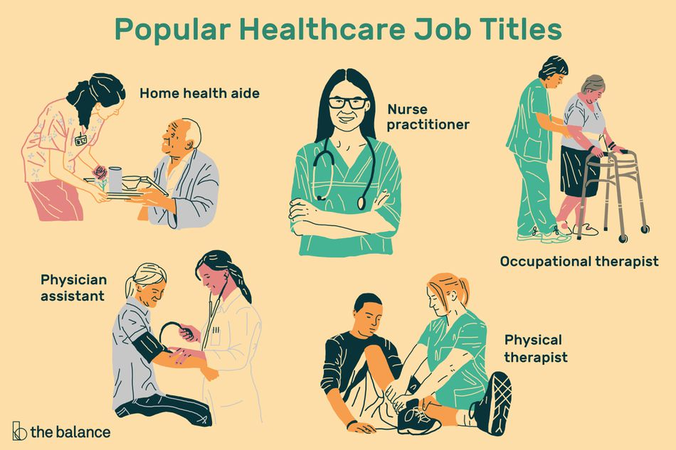 Popular healthcare job titles: Home health aide, Physician Assistant, Nurse Practitioner, Occupational Therapist, Physical Therapist.