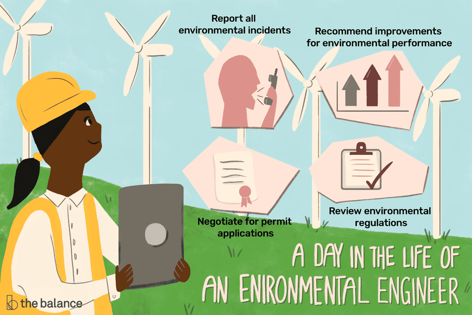 A day in the life of an environmental engineer: Report all environmental incidents; recommend improvements for environmental performance; negotiate for permit applications; review environmental regulations