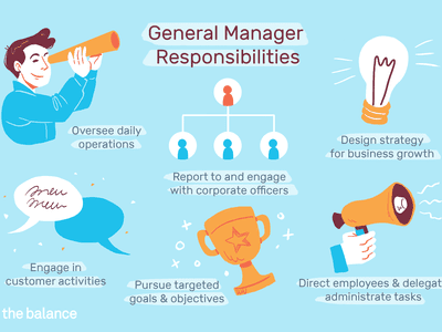 General Manager Responsibilities