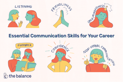Image result for communication skills