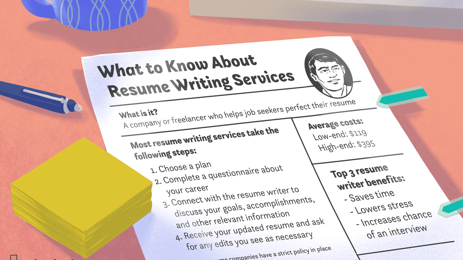 How to find a good resume writing service