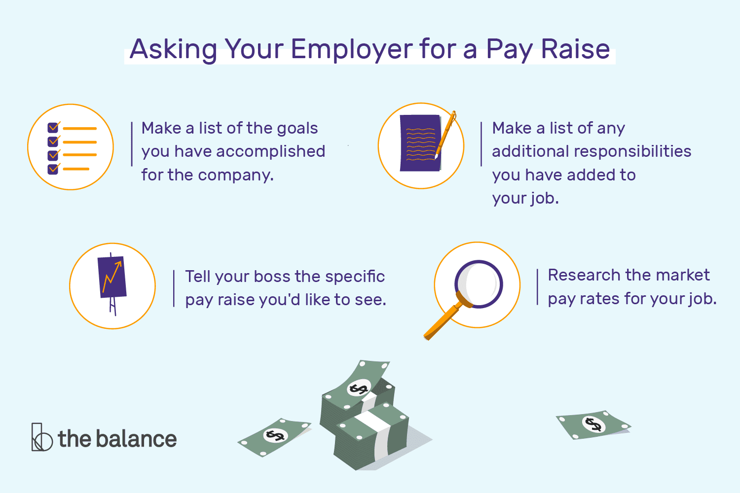 How to Ask Your Employer for a Pay Raise