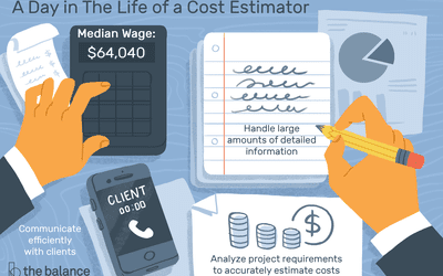 Cost Estimator Job Description Salary Skills More
