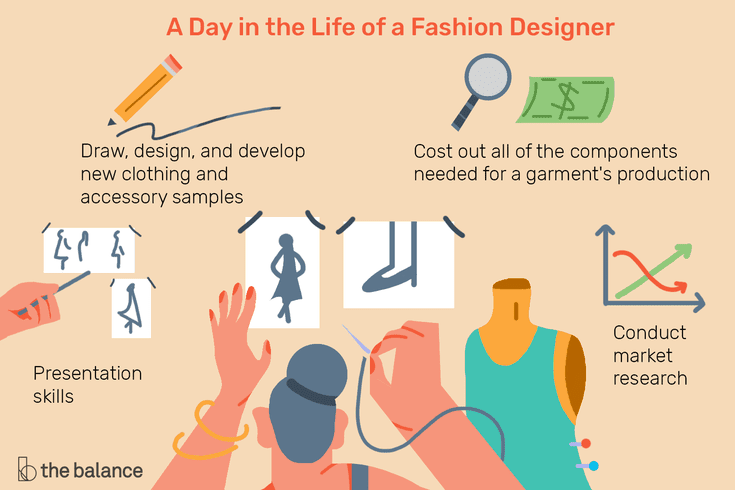 Fashion Designer Job Description Salary Skills More