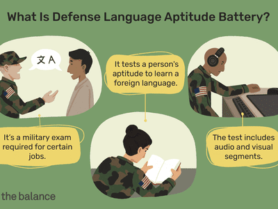 This illustration defines what the Defense Language Aptitude Battery test is including