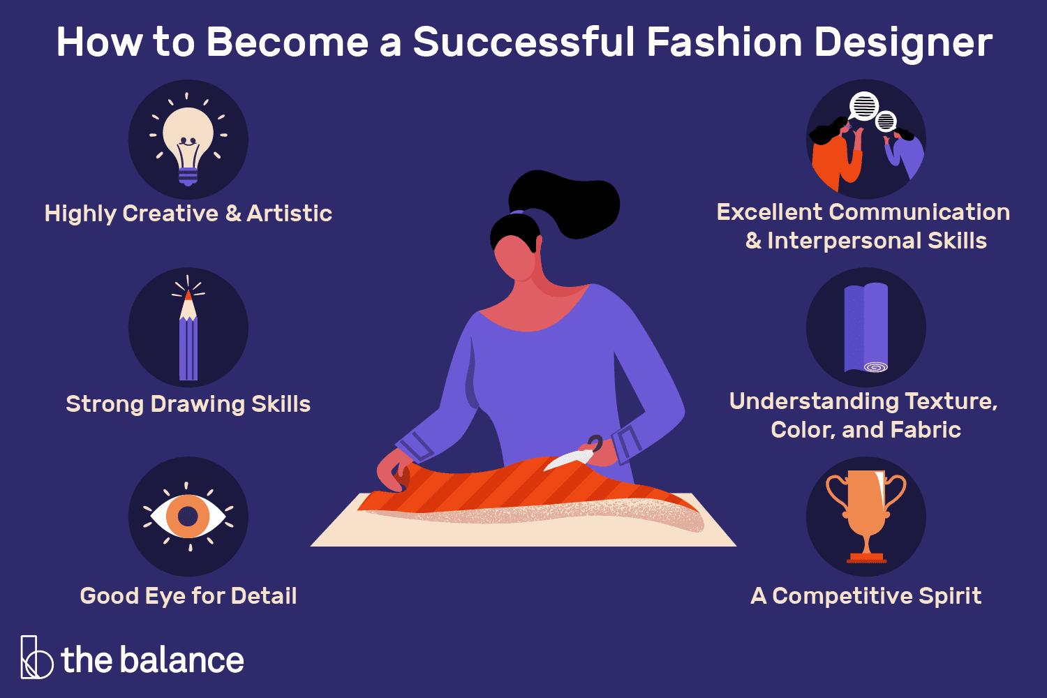 What Is A Clothing Designer | How To Become A Fashion Designer 10 Skills You Need