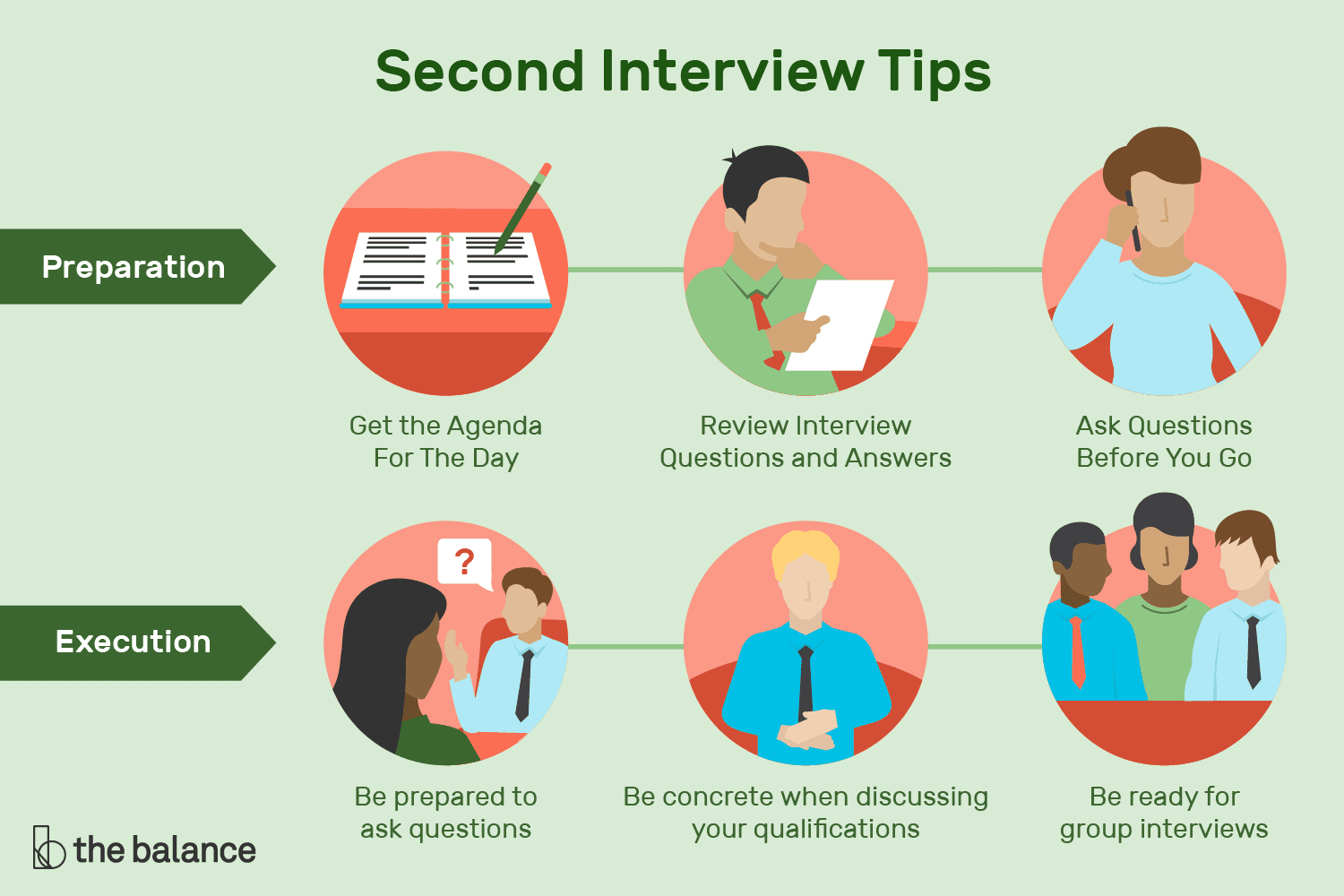 tips for acing a second interview  u2013 imdiversity