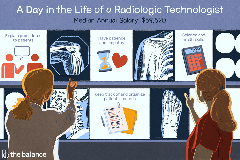 A Day in the Life of a Radiologic Technologist