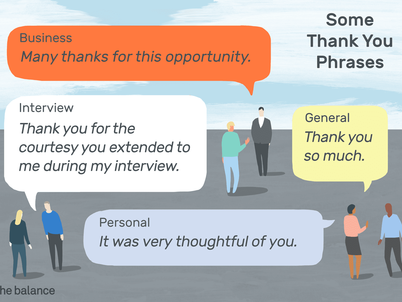 Thank-You Messages, Phrases, and Wording Examples