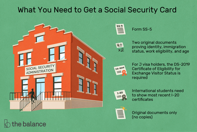 This illustration includes what you need to get a Social Security card including