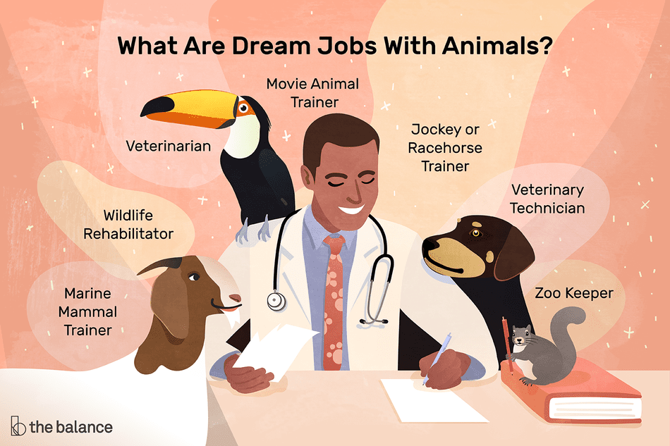 Image shows a man in a labcoat with a stethoscope around his next. He is surrounded by a goat, a toucan, a dog, and a squirrel. Text reads: