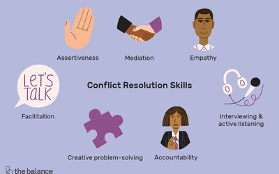 conflict management skills in the workplace pdf