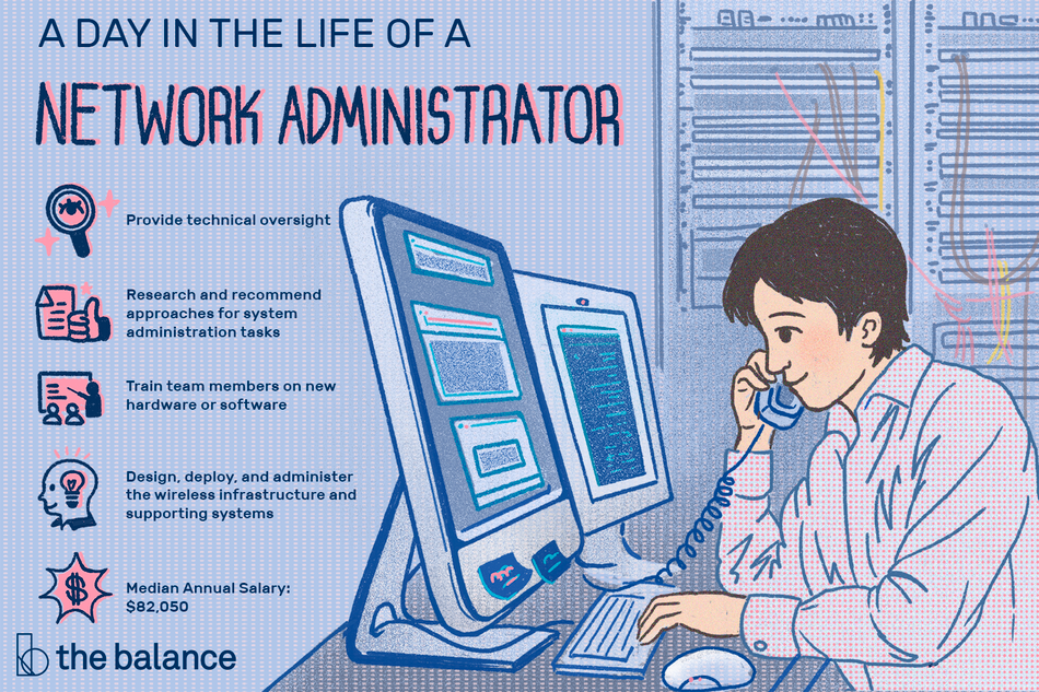 "Image shows a person on the phone in a room with circuit boards, and two computer monitors. Text reads: ""A day in the life of a network administrator: provide technical oversight; research and recommend approaches for system administration tasks; train team members on new hardware or software; design, deploy, and administer the wireless infrastructure and supporting systems; median annual salary: $82,050"""