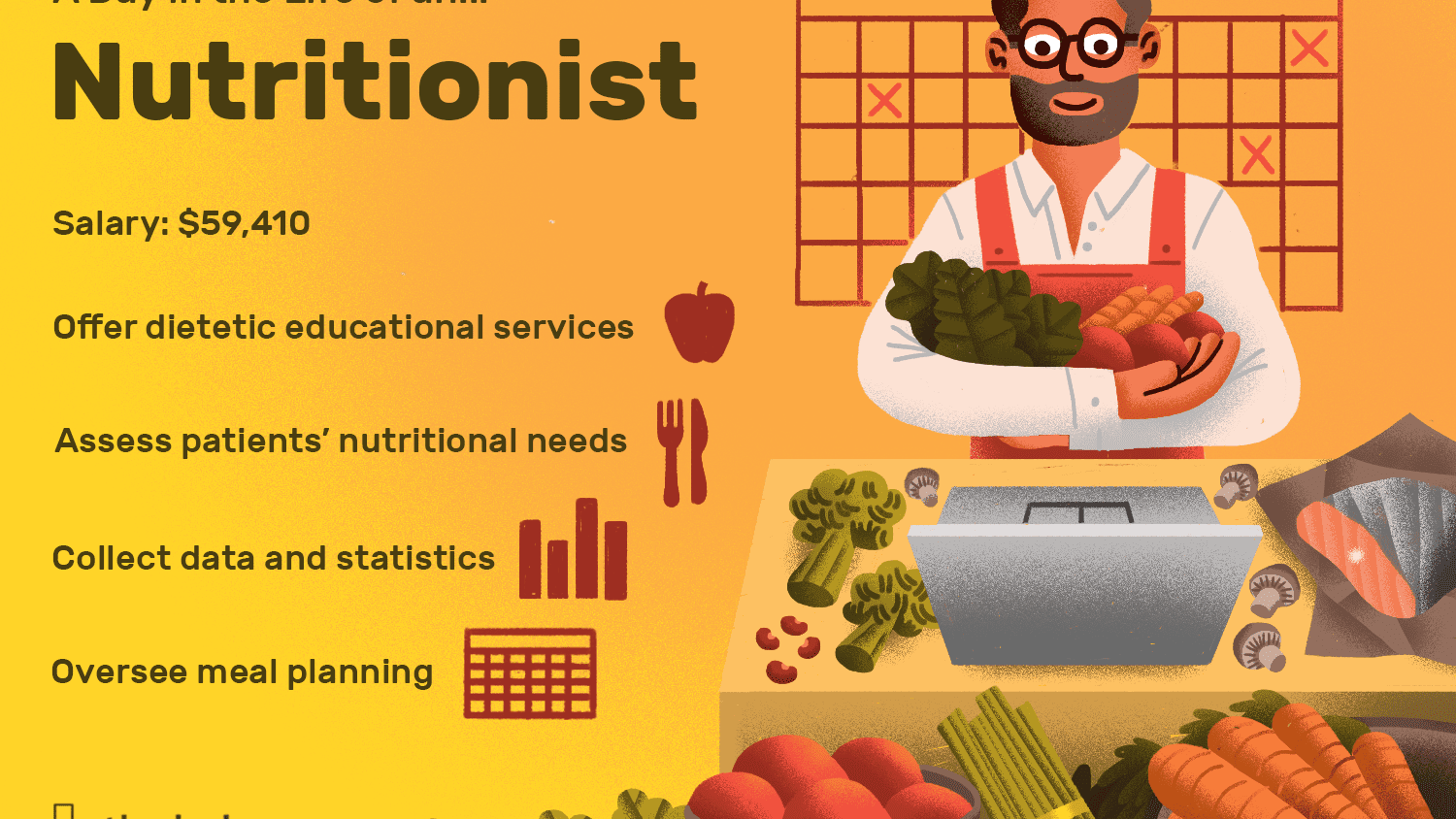 Nutritionist and Dietitian Job Description: Salary, Skills