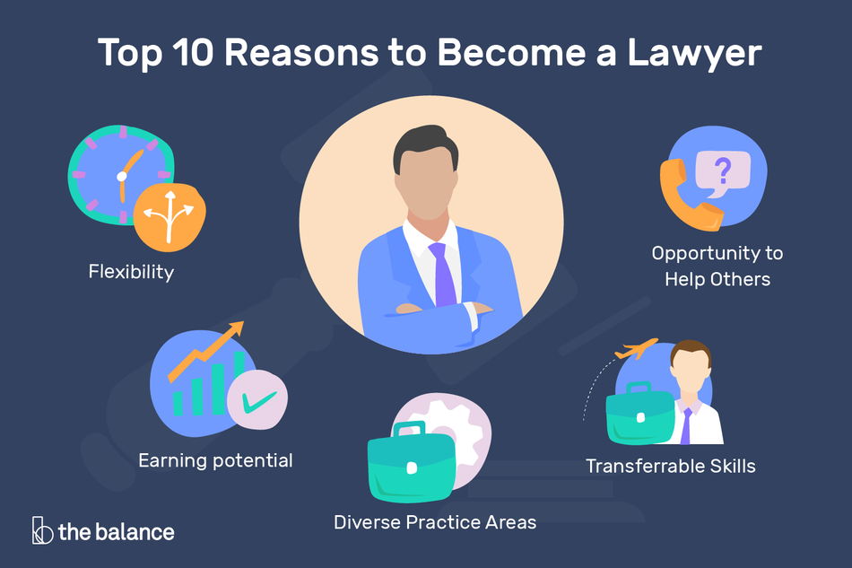 List of reasons to become a lawyer