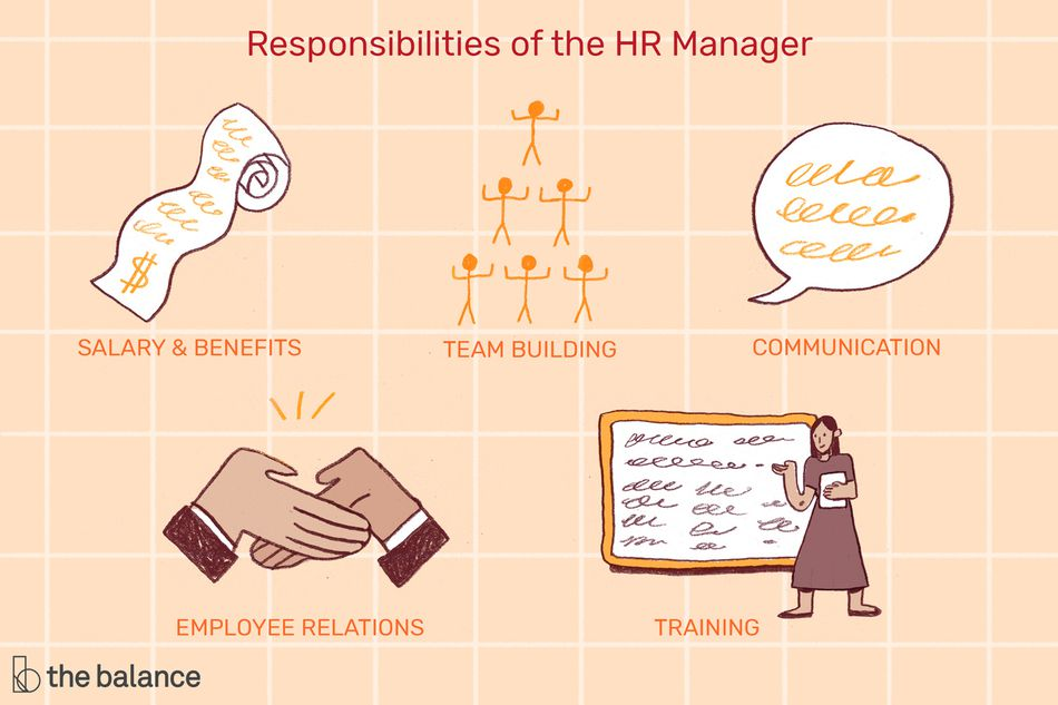 "image shows five icons with corresponding duties below. The icons are a receipt, a human pyramid, a speech bubble, a handshake, and a woman at a dry-erase board. Title reads: ""Responsibilities of the HR Manager."" Captions read: ""Salary and benefits, team building, communication, employee relations, training"""