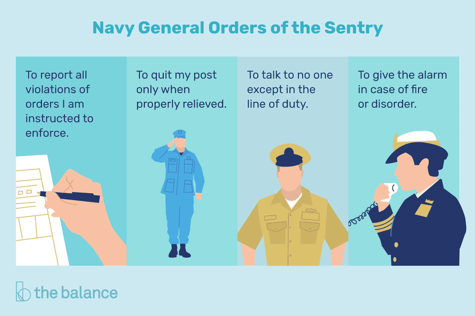 Navy General Orders of the Sentry Graphic