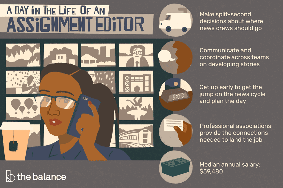 This illustration depicts a day in the life of an assignment editor including