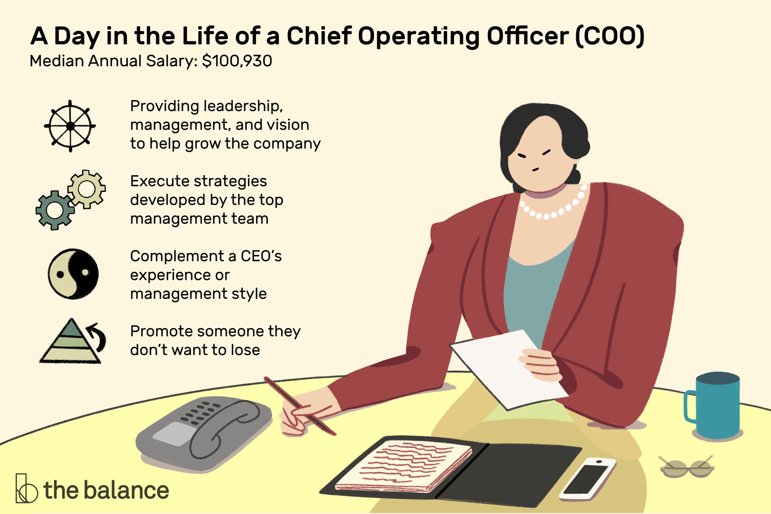 Chief Operating Officer Job Description Salary Skills More