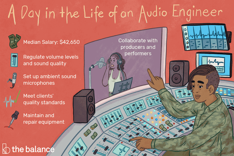 """Image shows a woman singing into the microphone in a recording booth, and there is a man on the soundboard directing her and toggling with the sliders and buttons. Text reads: """"A day in the life of an audio engineer: regulate volume levels and sound quality, set up ambient sound microphones, meet clients' quality standards, maintain and repair equipment. Median salary: $42,650"""""""
