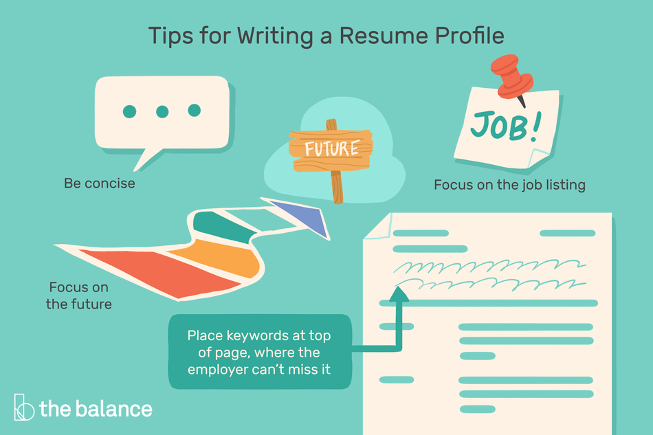 "Image shows several icons representing the job application process and planning for the future. Text reads: ""Tips for writing a resume profile: be concise, focus on the job listing, focus on the future, place keywords at top of page, where the employer can't miss it"""