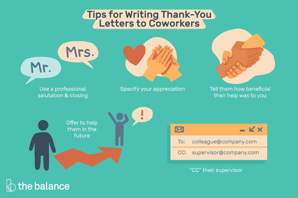 "Text reads ""Tips for Writing Thank-You Letters to Coworkers: Use a professional salutation and closing; specify your appreciation; tell them how beneficial their help was to you; offer to help them in the future; cc their supervisor"""