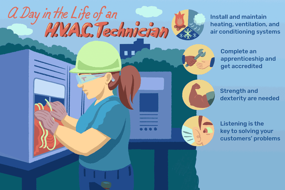 A day in the life of an HVAC technician: Install and maintain heating, ventilation, and air conditioning systems, Complete an apprenticeship and get accredited, Strength and dexterity are needed, Listening is the key to solving your customers' problems
